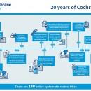 Cochrane Skin Group celebrate 20 years of improving treatment of skin diseases