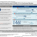 chloroquine hydroxychloroquine COVID-19 visual abstract