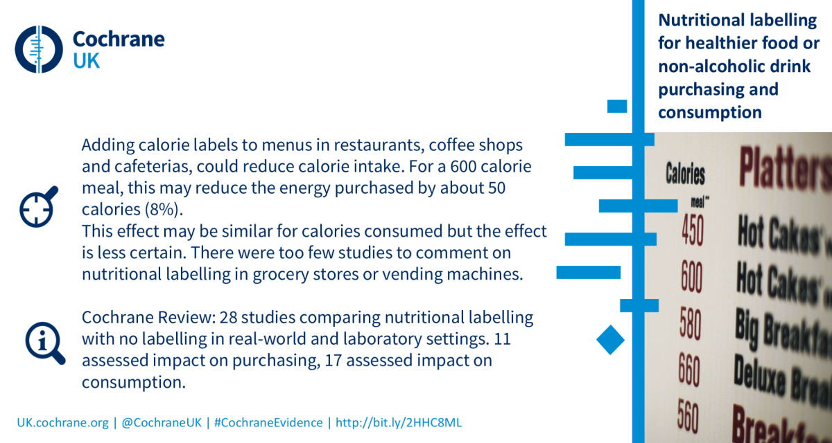 New Cochrane Review Evidence Suggests That Nutritional Labelling On