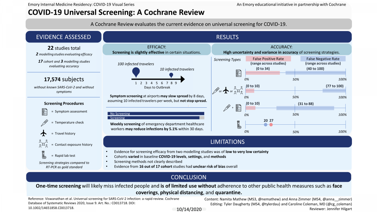 visual abstract of universal screening